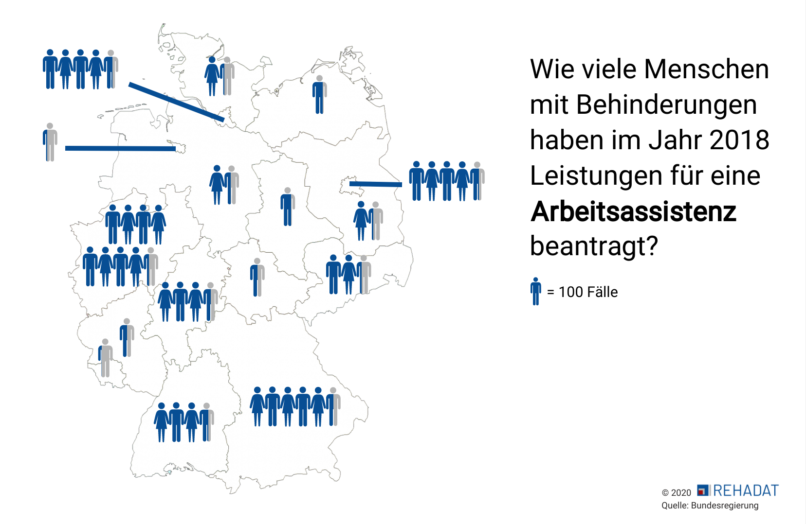 Die Grafik zeigt die Fallzahlen der Tabelle grafisch mit Strichmännchen auf einer Deutschlandkarte